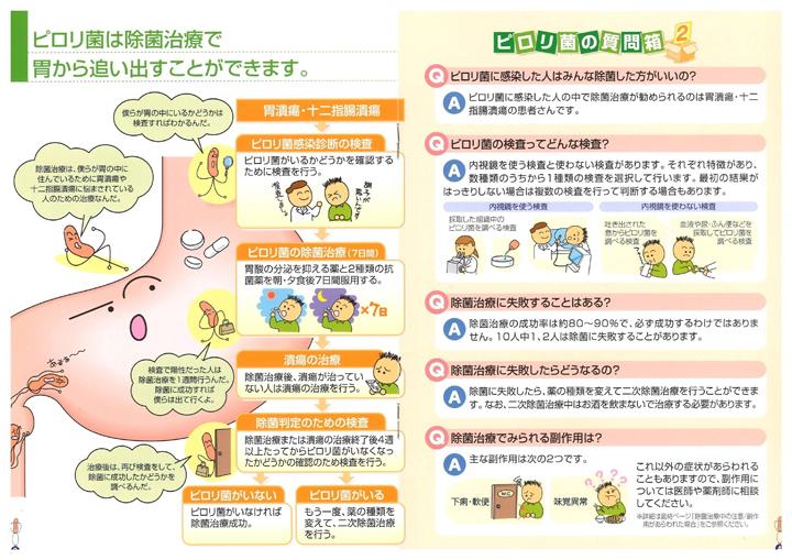 検査 ピロリ 菌